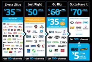 directv-now-channels